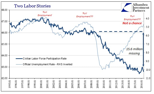 ABOOK June 2016 Payrolls Missing Twob