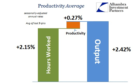 ABOOK June 2016 Productivity Since 2014