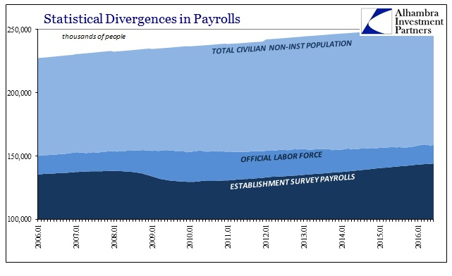 ABOOK July 2016 Payrolls Cycle GR