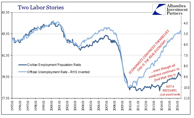 ABOOK July 2016 Payrolls UE Rate Empl Pop