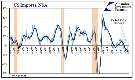 ABOOK July 2016 US Trade Imports Longer