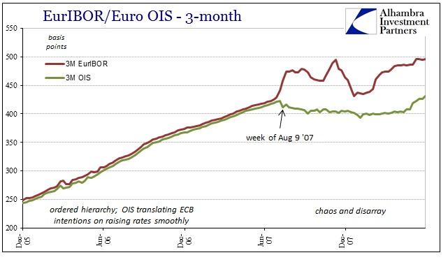 ABOOK August 2016 Anniversary9 Euribor Euro OIS