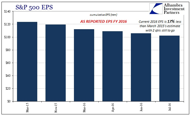 ABOOK August 2016 EPS FY2016