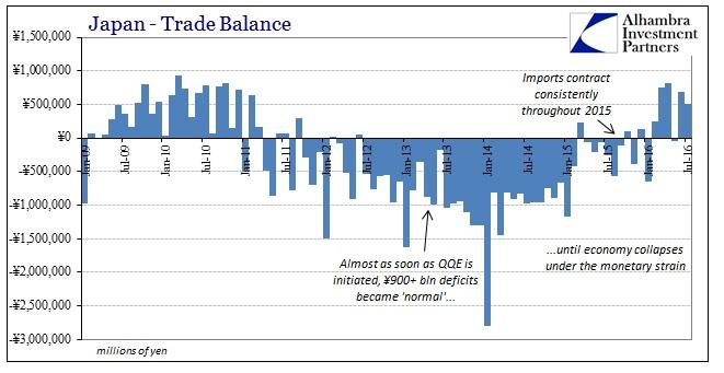 ABOOK August 2016 Japan Trade Balance