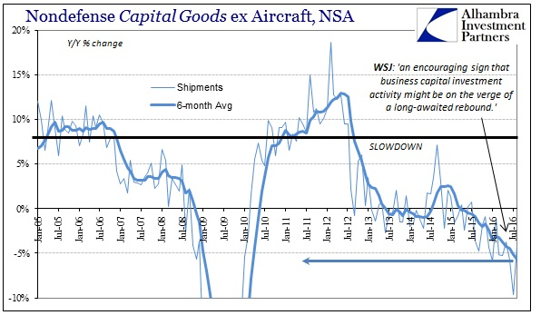 abook-sept-2016-durable-goods-cap-goods-shipment
