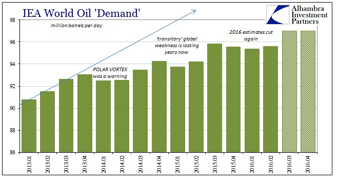 abook-sept-2016-oil-demand
