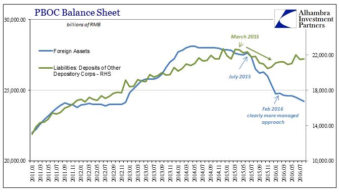 abook-sept-2016-pboc-bs-reserves-v-for-assets