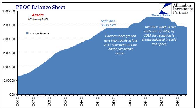 abook-sept-2016-pboc-bs-total-assets