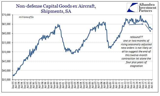 abook-oct-2016-durable-goods-cap-goods-sa