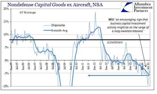 abook-oct-2016-durable-goods-cap-goods-yy