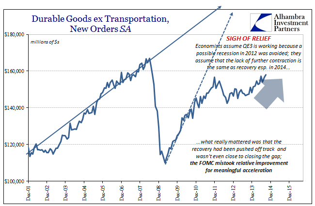 abook-oct-2016-durable-goods-sa-2014-improvement