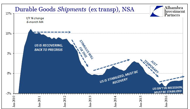 abook-oct-2016-durable-goods-stable