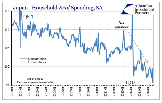 abook-oct-2016-japan-hh-real-spending-history