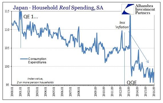 abook-oct-2016-japan-hh-real-spending-sept