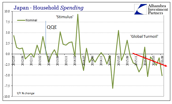 abook-oct-2016-japan-hh-spending-nominal