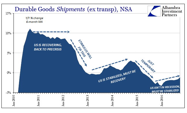 abook-nov-2016-durable-goods-rationalizing
