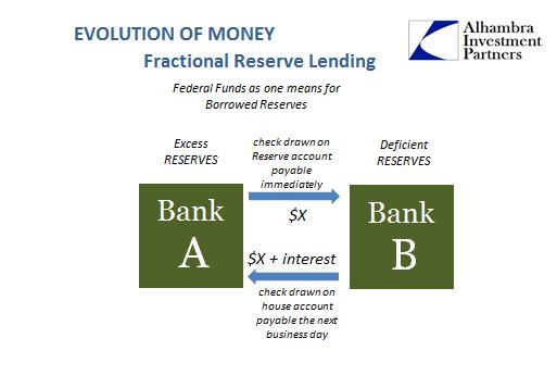 abook-nov-2016-evolution-federal-funds