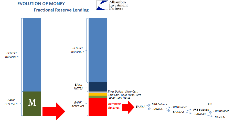 abook-nov-2016-evolution-fractional-lending-interbank1