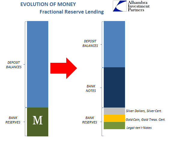 abook-nov-2016-evolution-fractional-lending3-bank-notes