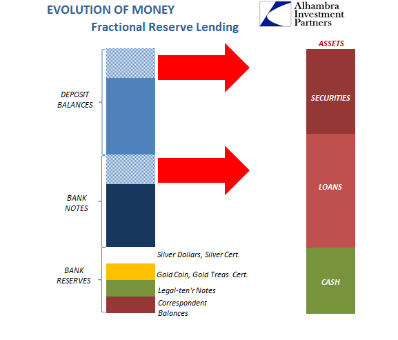 abook-nov-2016-evolution-fractional-lending5-silver-run