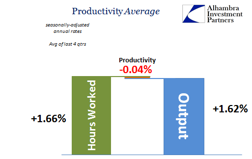 abook-nov-2016-productivity-last-4qtrs