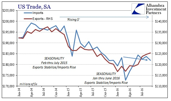 abook-nov-2016-us-trade-exim-sa