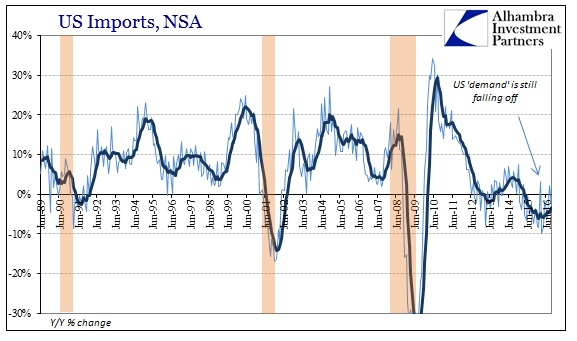 abook-nov-2016-us-trade-imports-full