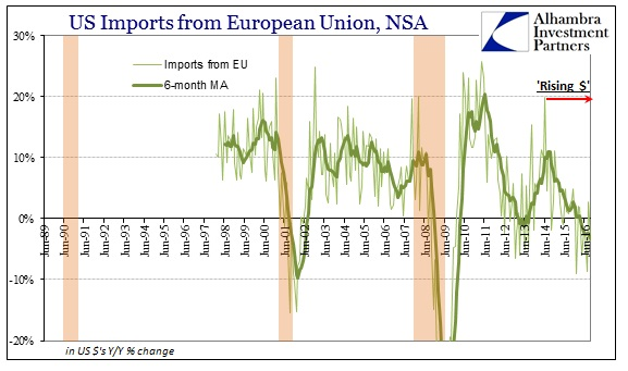 abook-nov-2016-us-trade-imports-from-eu