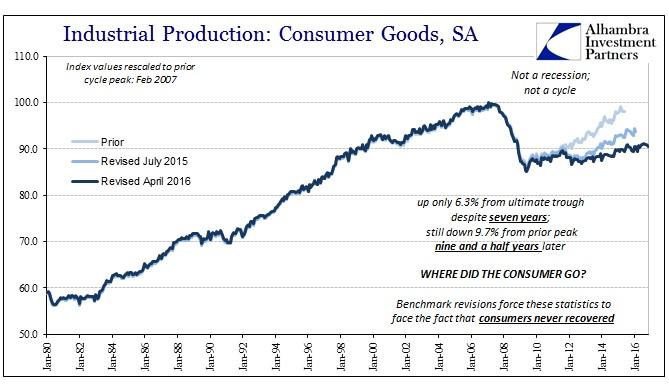 abook-dec-2016-us-ip-consumer-goods