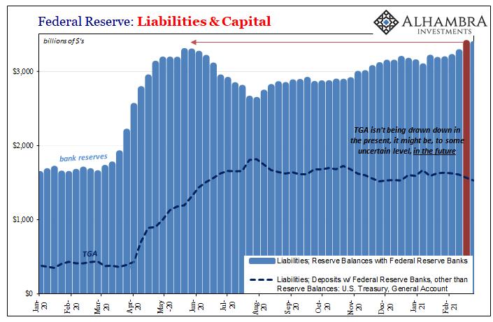 https://alhambrapartners.com/wp-content/uploads/2021/03/ABOOK-Mar-2021-TGA-Bank-Reserves-2020-21.png